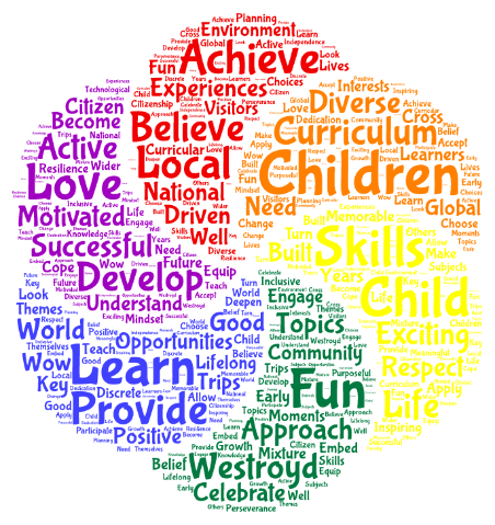 curriculum-word-cloud-sept-2016