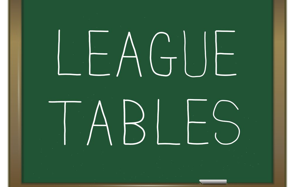 League Tables - Depositphotos_10498962_m-2015-1000x640
